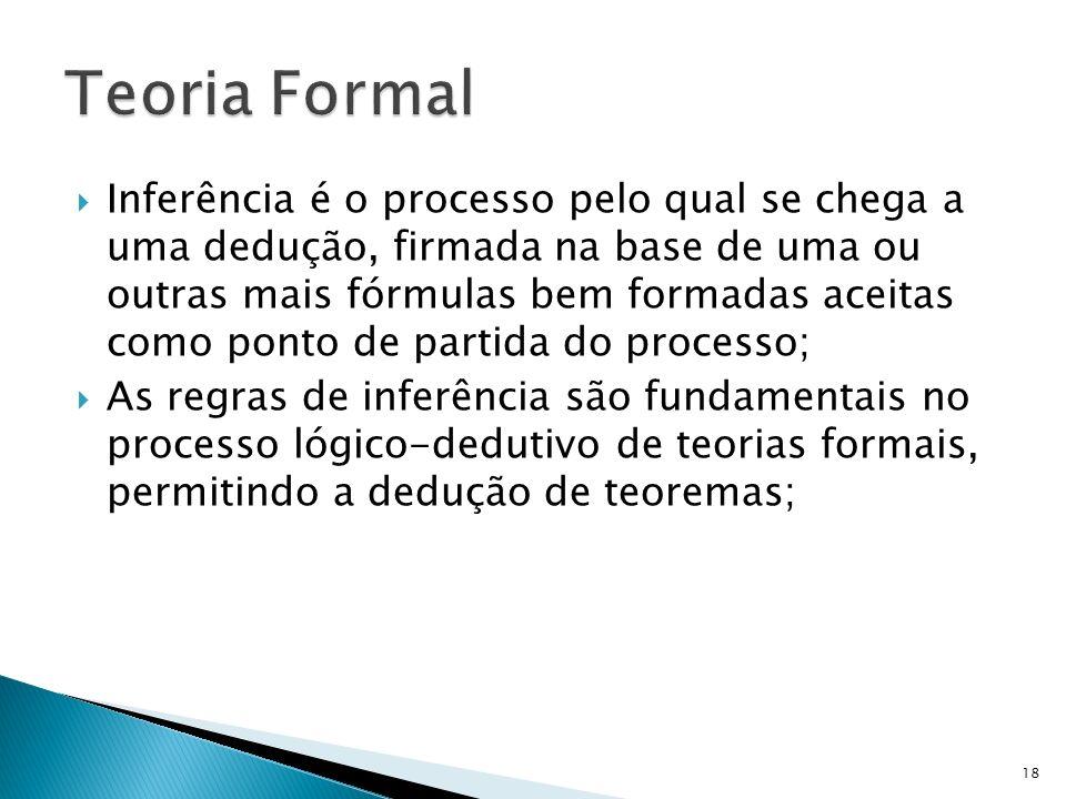 Inferência é o processo pelo qual se chega a uma dedução, firmada na base de uma ou outras mais fórmulas bem formadas aceitas como ponto de partida do
