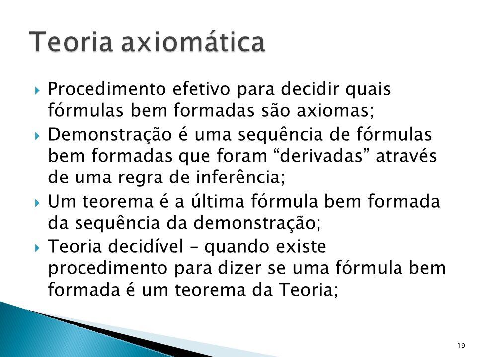 Procedimento efetivo para decidir quais fórmulas bem formadas são axiomas; Demonstração é uma sequência de fórmulas bem formadas que foram derivadas a