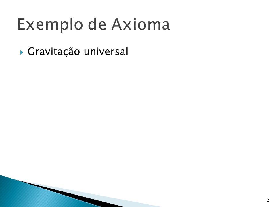 Axioma 1: Duas coisas iguais a uma terceira, são iguais entre si.