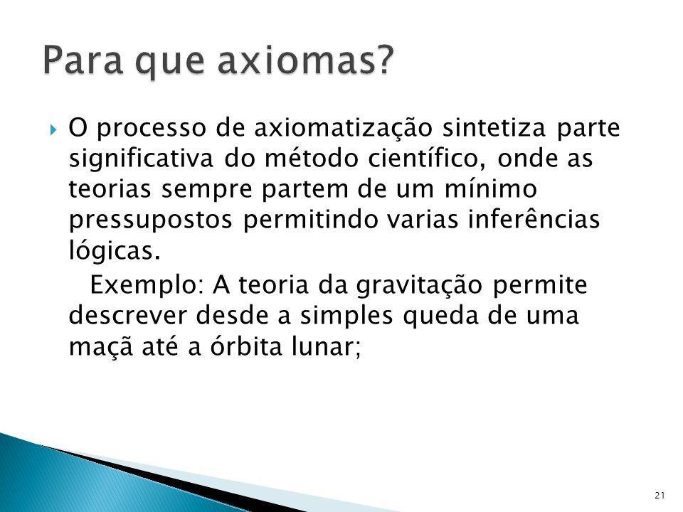 O processo de axiomatização sintetiza parte significativa do método científico, onde as teorias sempre partem de um mínimo pressupostos permitindo var