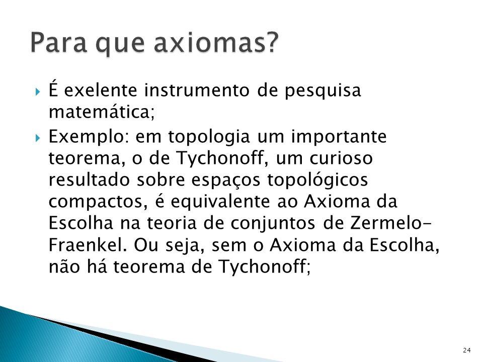 É exelente instrumento de pesquisa matemática; Exemplo: em topologia um importante teorema, o de Tychonoff, um curioso resultado sobre espaços topológ