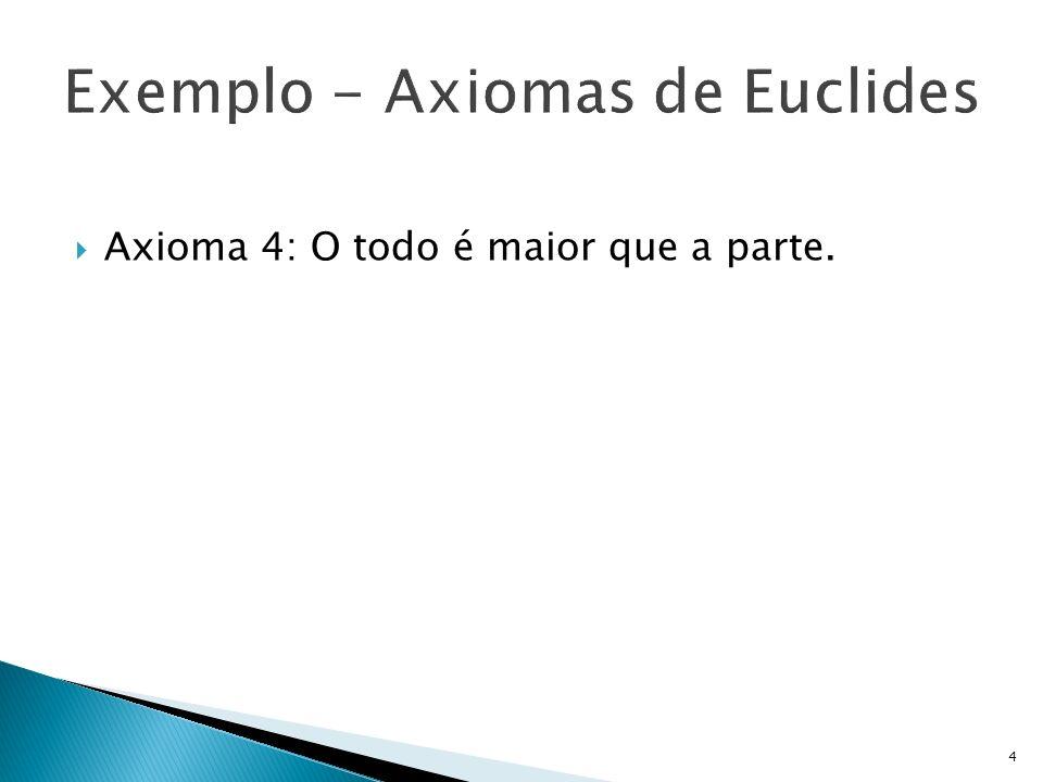 αξιωμα (axioma); Algo considerado válido, adequado ou auto- evidente; Por sua vez derivado da palavra grega axios, válido; 5