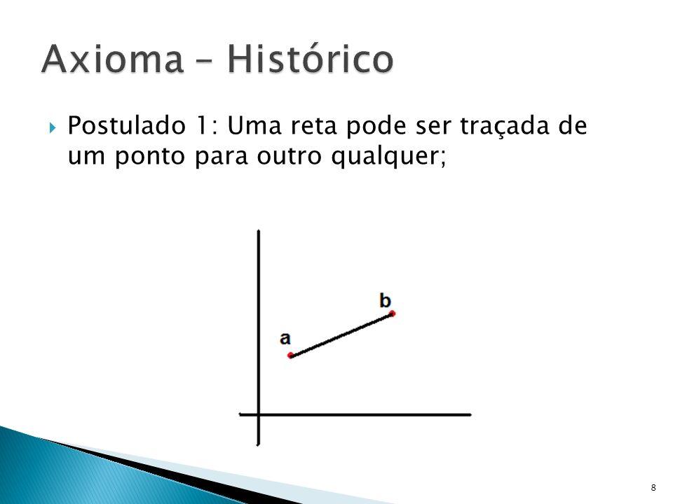 Postulado 1: Uma reta pode ser traçada de um ponto para outro qualquer; 8