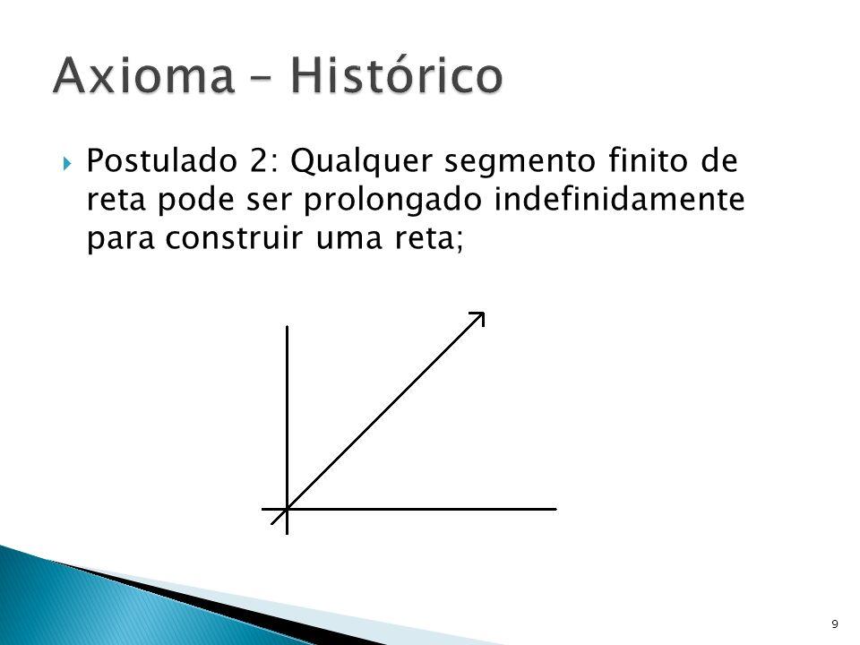 Postulado 2: Qualquer segmento finito de reta pode ser prolongado indefinidamente para construir uma reta; 9
