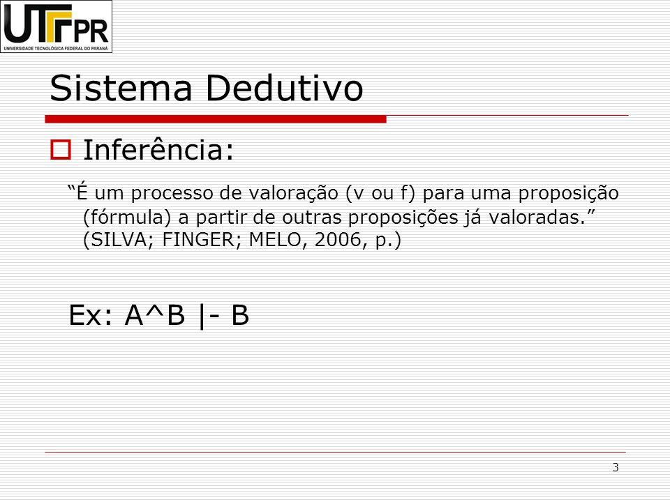 3 Sistema Dedutivo Inferência: É um processo de valoração (v ou f) para uma proposição (fórmula) a partir de outras proposições já valoradas. (SILVA;