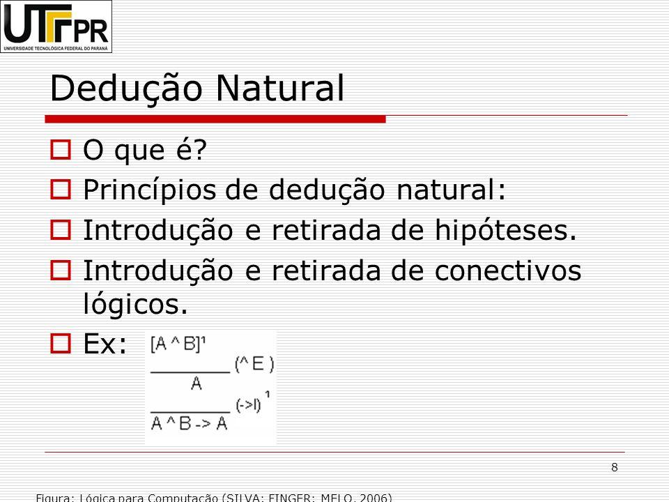 8 Dedução Natural O que é? Princípios de dedução natural: Introdução e retirada de hipóteses. Introdução e retirada de conectivos lógicos. Ex: Figura: