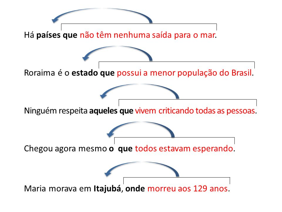 Há países que não têm nenhuma saída para o mar. Roraima é o estado que possui a menor população do Brasil. Ninguém respeita aqueles que vivem critican