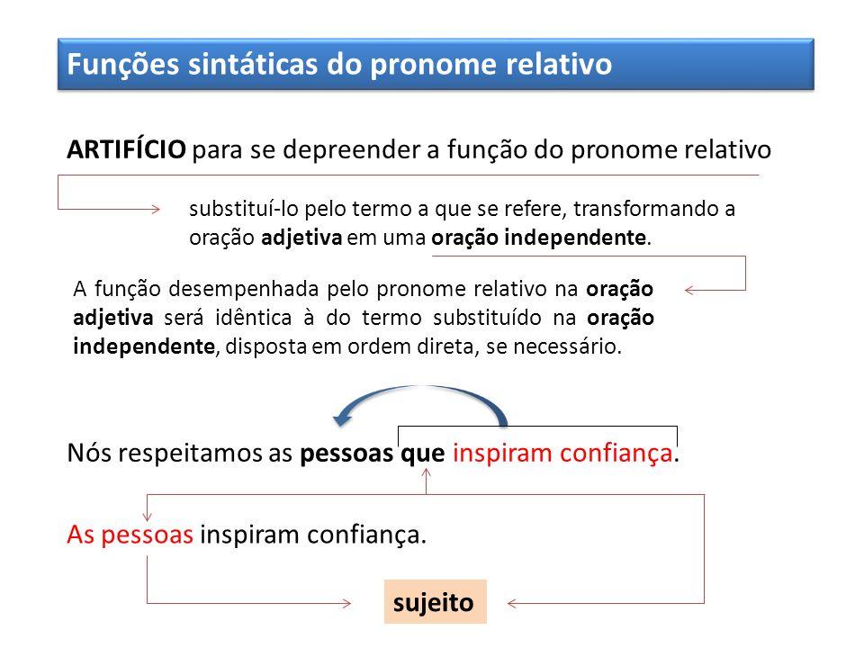 Funções sintáticas do pronome relativo ARTIFÍCIO para se depreender a função do pronome relativo substituí-lo pelo termo a que se refere, transformand