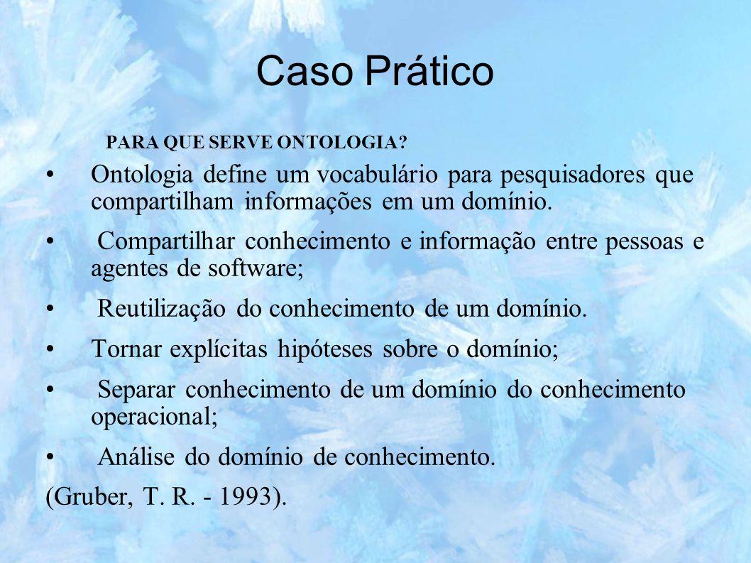 Caso Prático Etapas para construção de ontologia Determinar o domínio e o escopo; Considerar reutilização; Enumerar termos; Definir Classes; Definir Restrições; Criar instâncias;