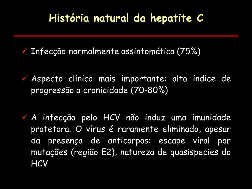 História natural da hepatite C Infecção normalmente assintomática (75%) Aspecto clínico mais importante: alto índice de progressão a cronicidade (70-8