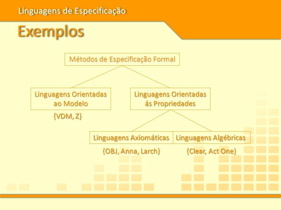 ExemplosExemplos Métodos de Especificação Formal Linguagens Orientadas ao Modelo Linguagens Orientadas ás Propriedades Linguagens Axiomáticas Linguage