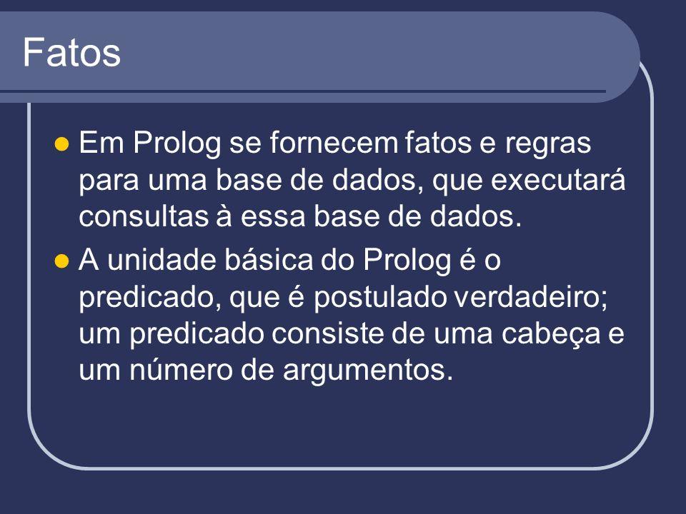 Fatos Em Prolog se fornecem fatos e regras para uma base de dados, que executará consultas à essa base de dados. A unidade básica do Prolog é o predic