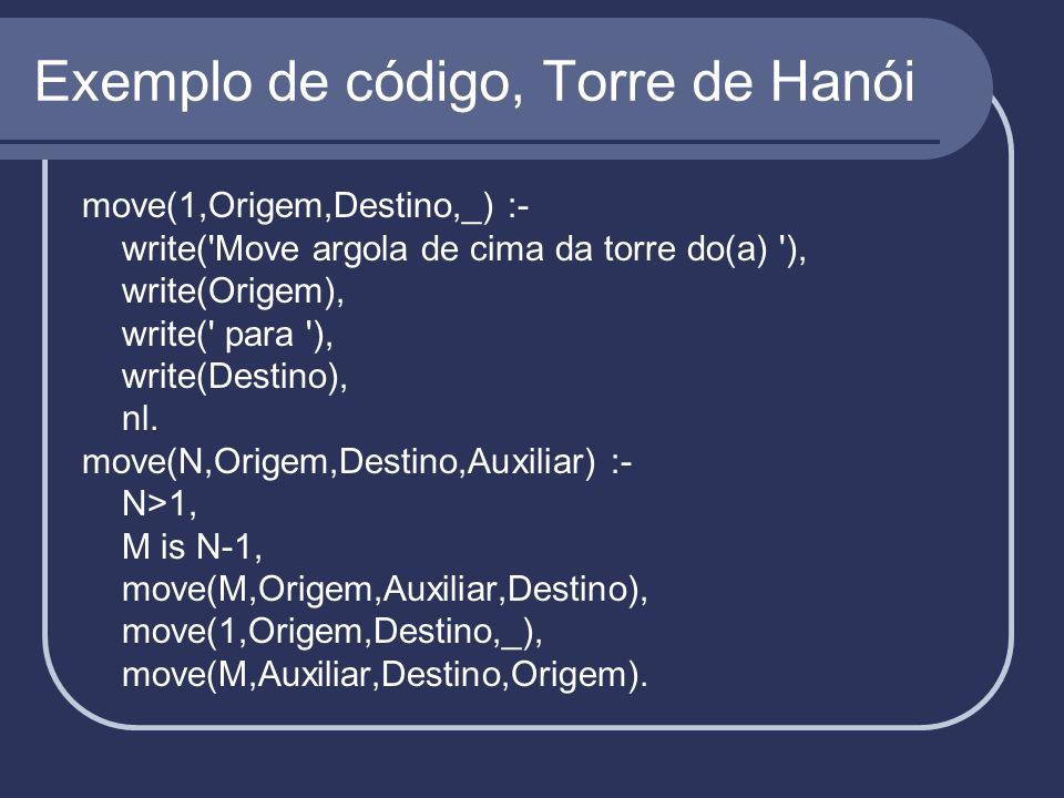 Exemplo de código, Torre de Hanói move(1,Origem,Destino,_) :- write('Move argola de cima da torre do(a) '), write(Origem), write(' para '), write(Dest