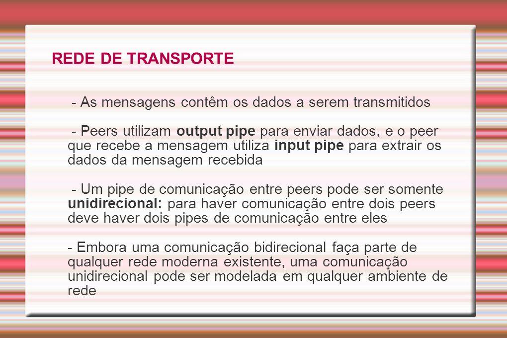 - As mensagens contêm os dados a serem transmitidos - Peers utilizam output pipe para enviar dados, e o peer que recebe a mensagem utiliza input pipe