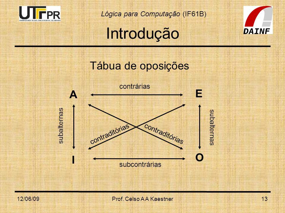 Lógica para Computação (IF61B) 12/06/09Prof. Celso A A Kaestner13 Introdução Tábua de oposições A O I E contraditórias contrárias subcontrárias subalt