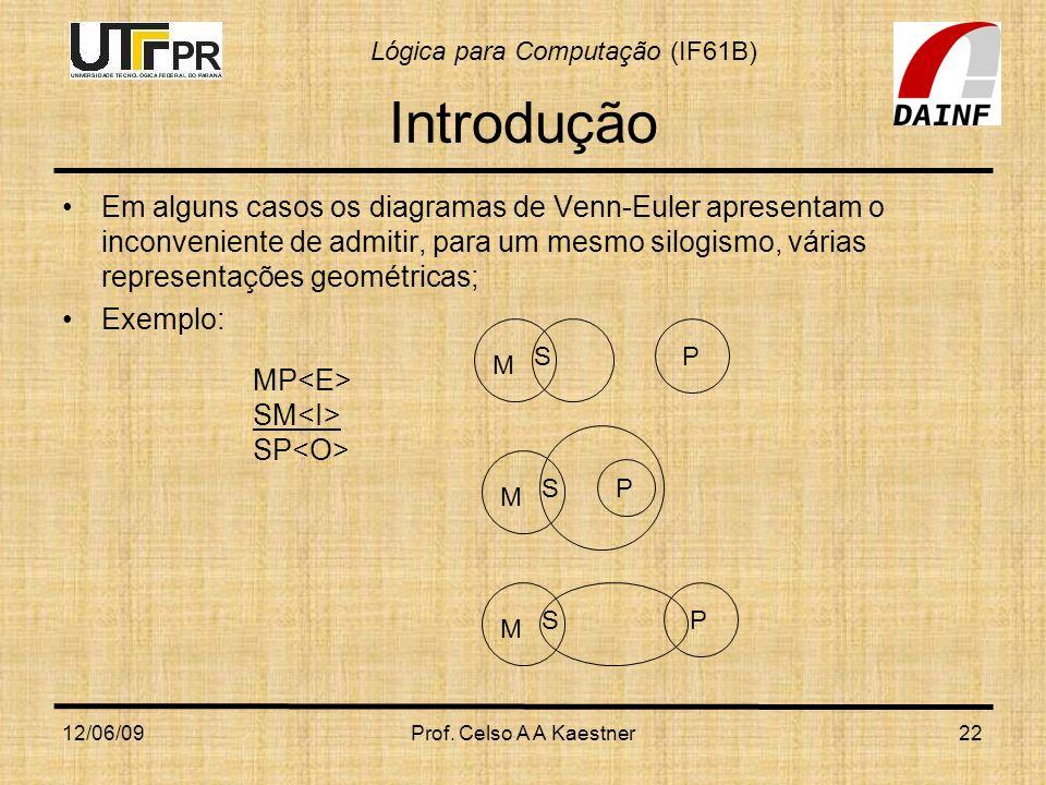 Lógica para Computação (IF61B) 12/06/09Prof. Celso A A Kaestner22 Introdução Em alguns casos os diagramas de Venn-Euler apresentam o inconveniente de