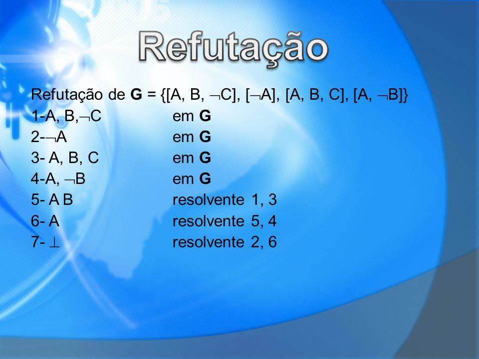 Refutação de G = {[A, B, C], [ A], [A, B, C], [A, B]} 1-A, B, Cem G 2- Aem G 3- A, B, Cem G 4-A, Bem G 5- A Bresolvente 1, 3 6- Aresolvente 5, 4 7- re