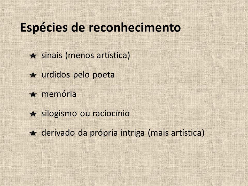Espécies de reconhecimento sinais (menos artística) urdidos pelo poeta memória silogismo ou raciocínio derivado da própria intriga (mais artística)