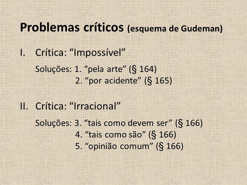 Problemas críticos (esquema de Gudeman) I.Crítica: Impossível Soluções: 1. pela arte (§ 164) 2. por acidente (§ 165) II.Crítica: Irracional Soluções:
