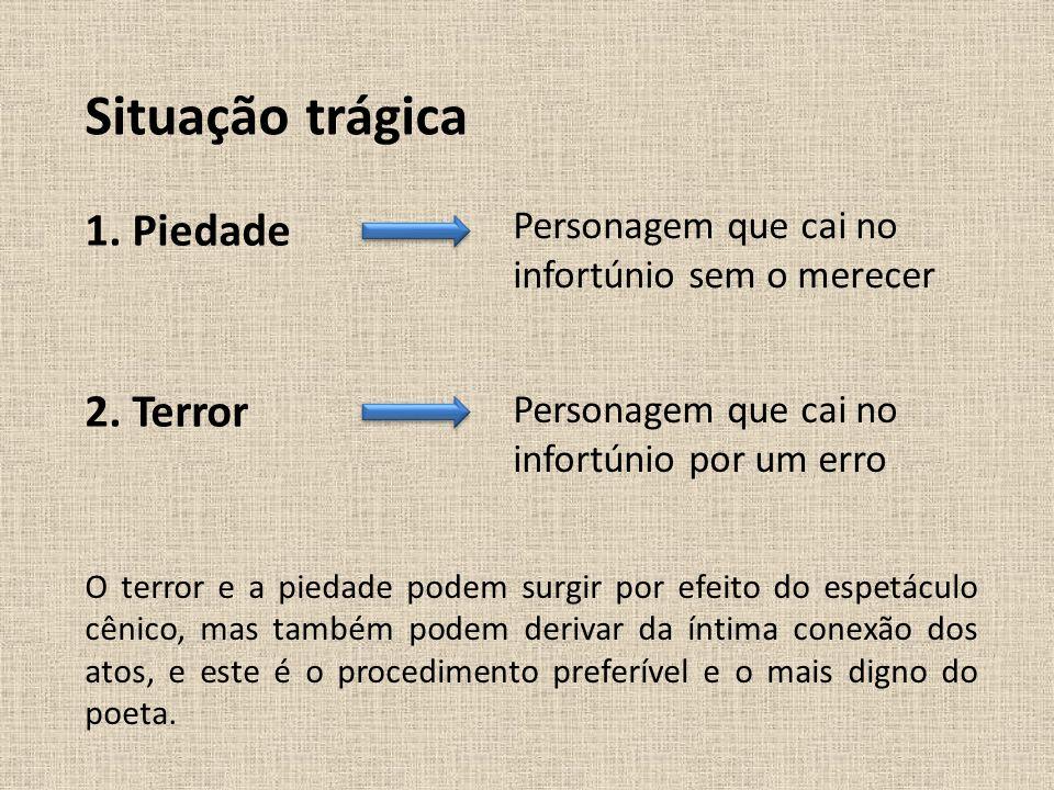 Problemas críticos (esquema de Gudeman) I.Crítica: Impossível Soluções: 1.