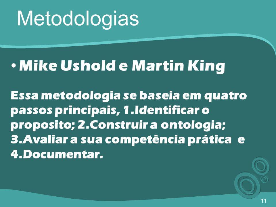 11 Metodologias Mike Ushold e Martin King Essa metodologia se baseia em quatro passos principais, 1.Identificar o proposito; 2.Construir a ontologia;