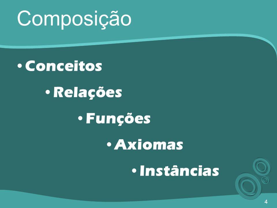 4 Composição Instâncias Relações Funções Axiomas Conceitos