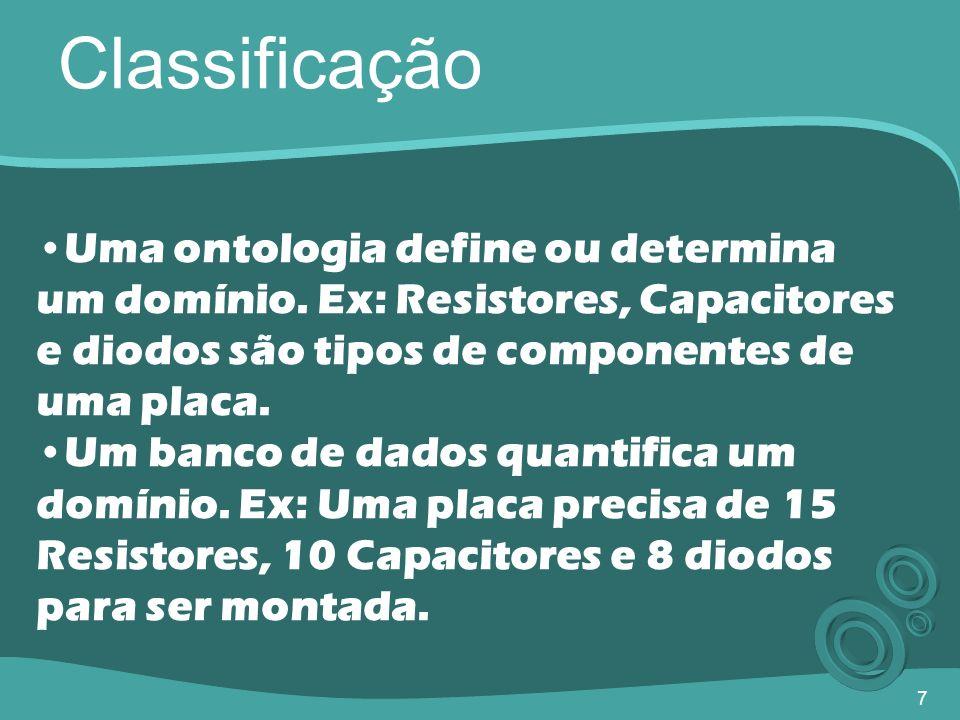 7 Classificação Uma ontologia define ou determina um domínio. Ex: Resistores, Capacitores e diodos são tipos de componentes de uma placa. Um banco de
