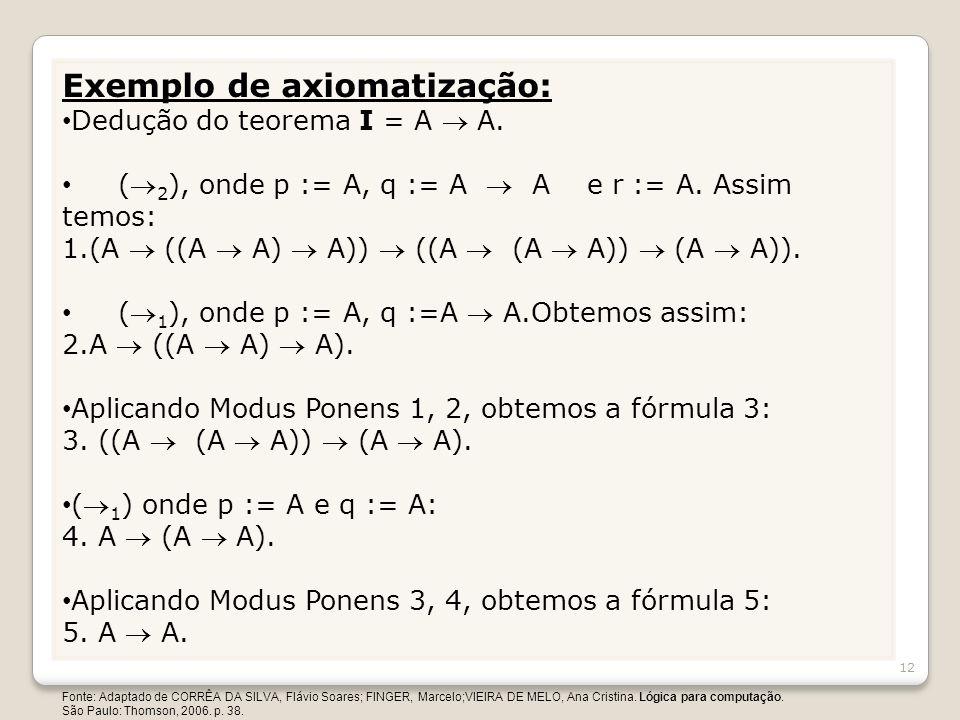 Exemplo de axiomatização: Dedução do teorema I = A A. ( 2 ), onde p := A, q := A A e r := A. Assim temos: 1.(A ((A A) A)) ((A (A A)) (A A)). ( 1 ), on