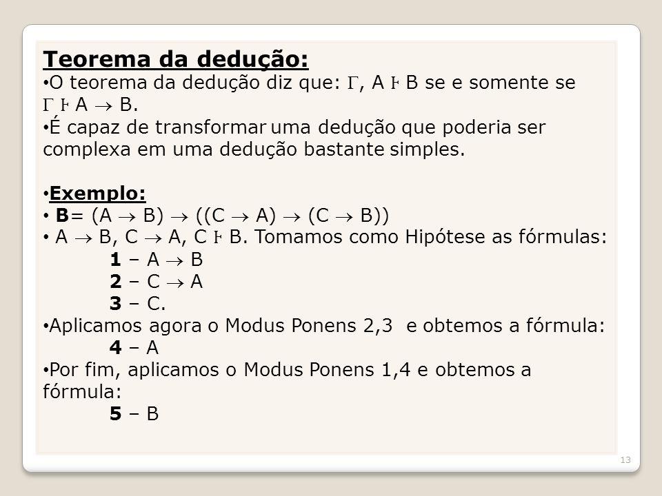 Teorema da dedução: O teorema da dedução diz que:, A B se e somente se A B. É capaz de transformar uma dedução que poderia ser complexa em uma dedução