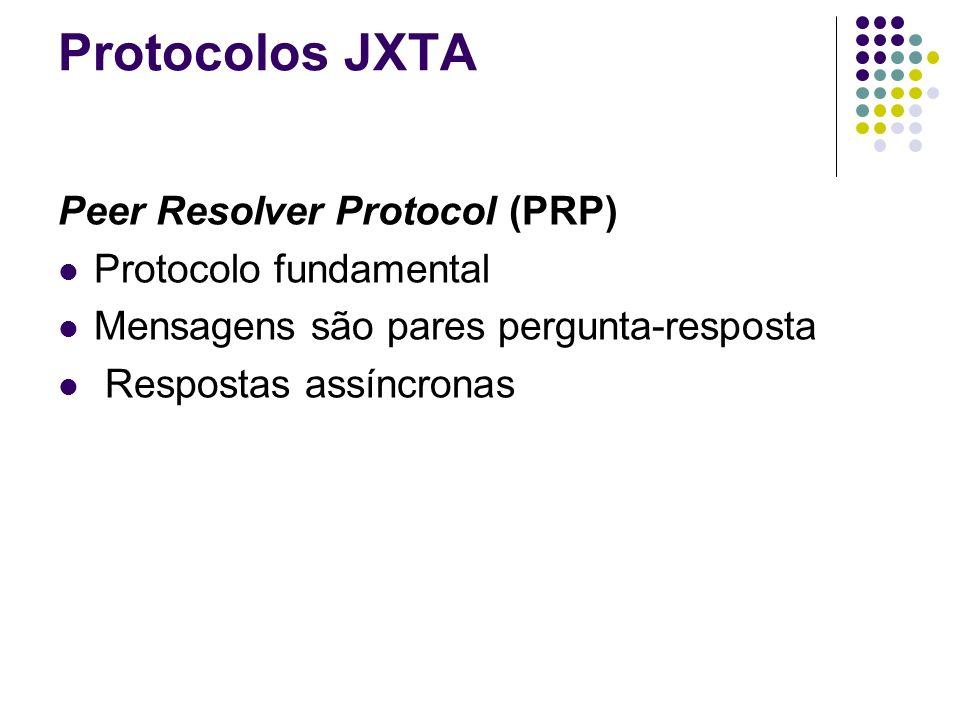Protocolos JXTA Peer Resolver Protocol (PRP) Protocolo fundamental Mensagens são pares pergunta-resposta Respostas assíncronas