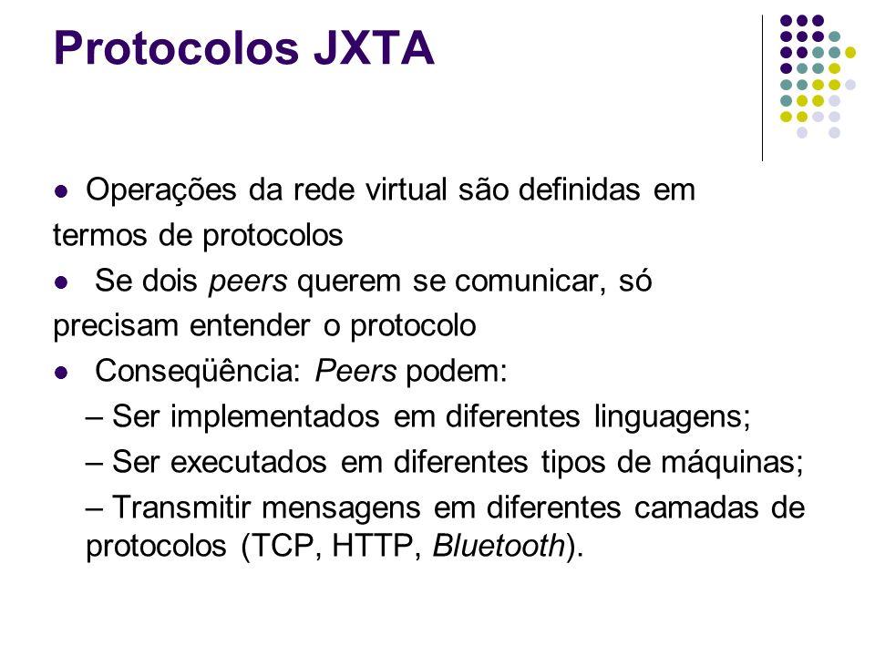 Protocolos JXTA Estruturas de dados XML Não precisa que peer tenha capacidade total de processamento XML Peer com pouco recurso: pré-compila mensagens na representação binária (não precisa processar XML)
