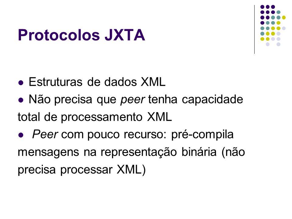 Protocolos JXTA Estruturas de dados XML Não precisa que peer tenha capacidade total de processamento XML Peer com pouco recurso: pré-compila mensagens