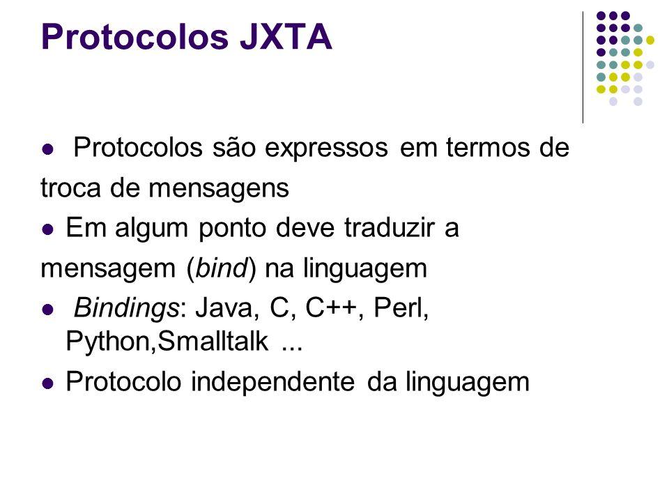 Protocolos JXTA Protocolos são expressos em termos de troca de mensagens Em algum ponto deve traduzir a mensagem (bind) na linguagem Bindings: Java, C