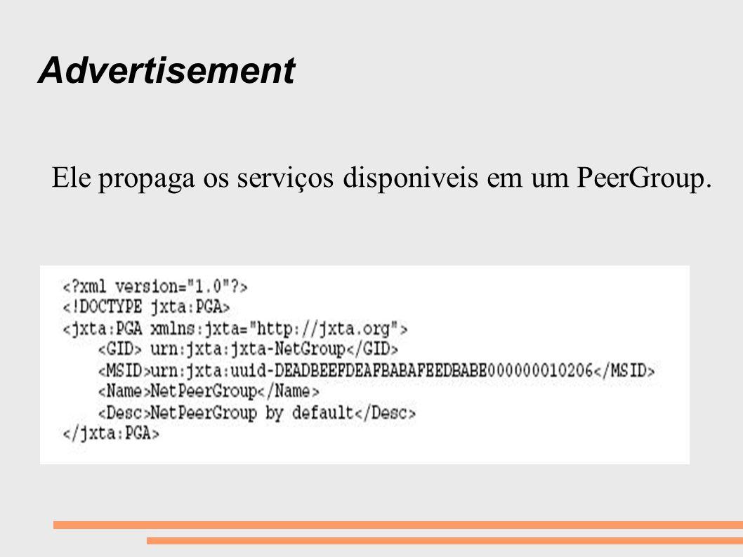 Advertisement Ele propaga os serviços disponiveis em um PeerGroup.