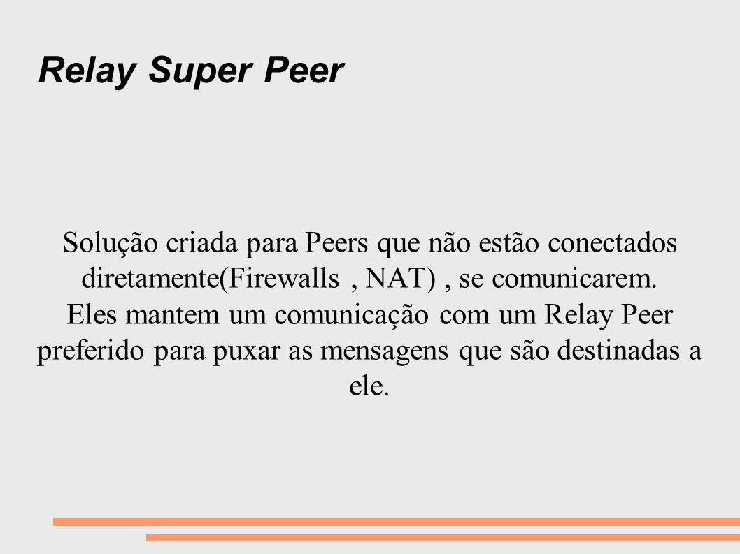 Relay Super Peer Solução criada para Peers que não estão conectados diretamente(Firewalls, NAT), se comunicarem. Eles mantem um comunicação com um Rel