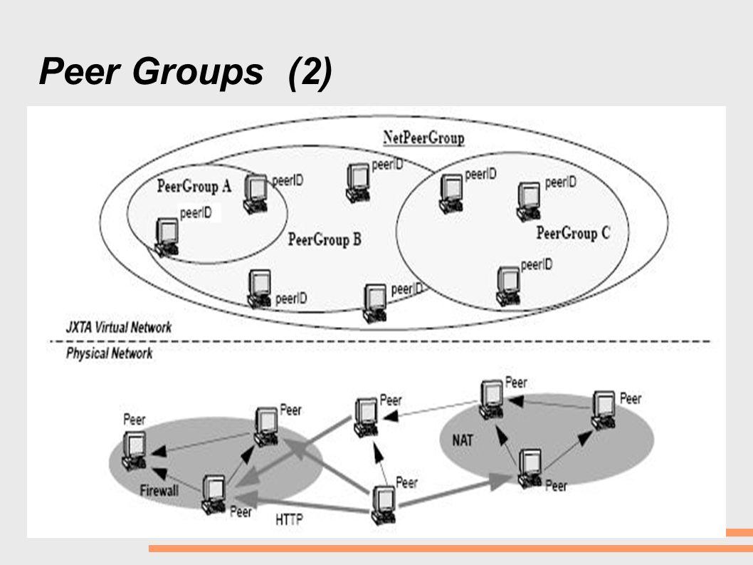 Peer Groups (2)