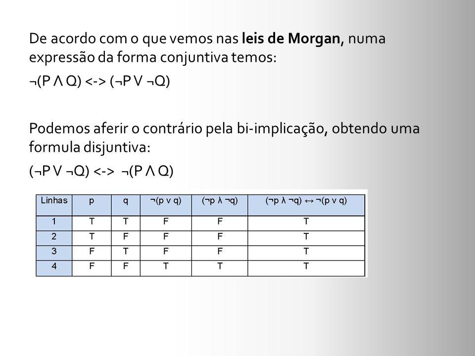 De acordo com o que vemos nas leis de Morgan, numa expressão da forma conjuntiva temos: ¬(P Λ Q) (¬P V ¬Q) Podemos aferir o contrário pela bi-implicaç