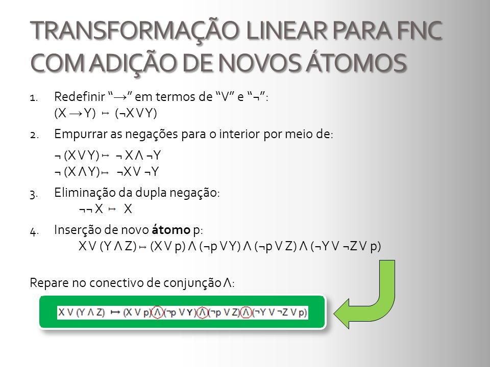 TRANSFORMAÇÃO LINEAR PARA FNC COM ADIÇÃO DE NOVOS ÁTOMOS 1. Redefinir em termos de V e ¬: (X Y) (¬X V Y) 2. Empurrar as negações para o interior por m