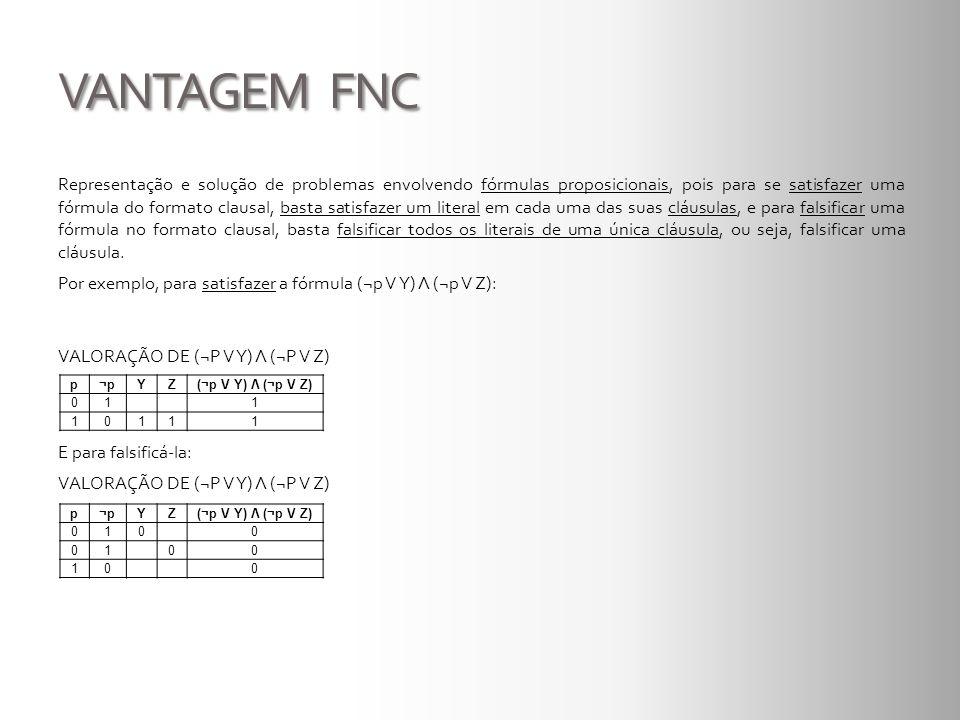 VANTAGEM FNC Representação e solução de problemas envolvendo fórmulas proposicionais, pois para se satisfazer uma fórmula do formato clausal, basta sa