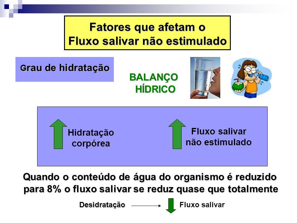 G rau de hidratação G rau de hidratação Hidratação corpórea Fluxo salivar não estimulado Quando o conteúdo de água do organismo é reduzido para 8% o f