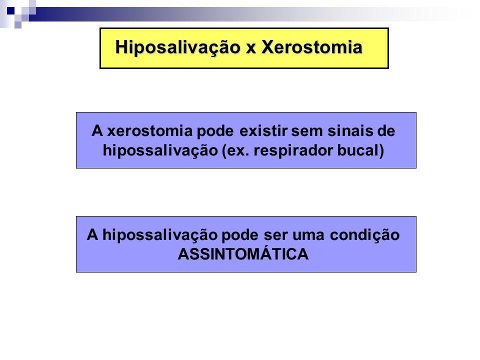 Hiposalivação x Xerostomia A xerostomia pode existir sem sinais de hipossalivação (ex. respirador bucal) A hipossalivação pode ser uma condição ASSINT