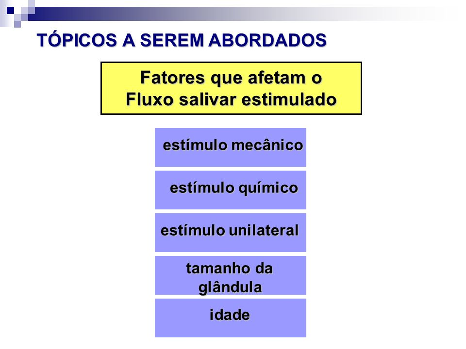 Secreção salivar Secreção salivar Ácino Produção da saliva primária ISOtônica em relação ao plasma Fatores que afetam a Composição da saliva