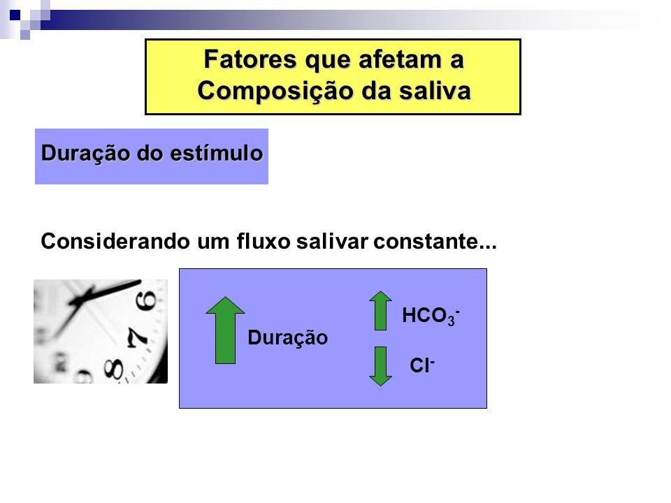 Duração do estímulo Duração do estímulo Considerando um fluxo salivar constante... Duração HCO 3 - Cl - Fatores que afetam a Composição da saliva