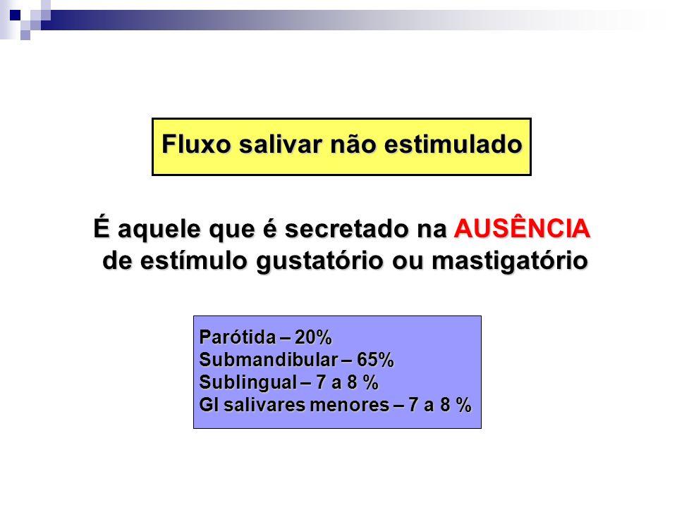 Fluxo salivar não estimulado É aquele que é secretado na AUSÊNCIA de estímulo gustatório ou mastigatório Parótida – 20% Submandibular – 65% Sublingual