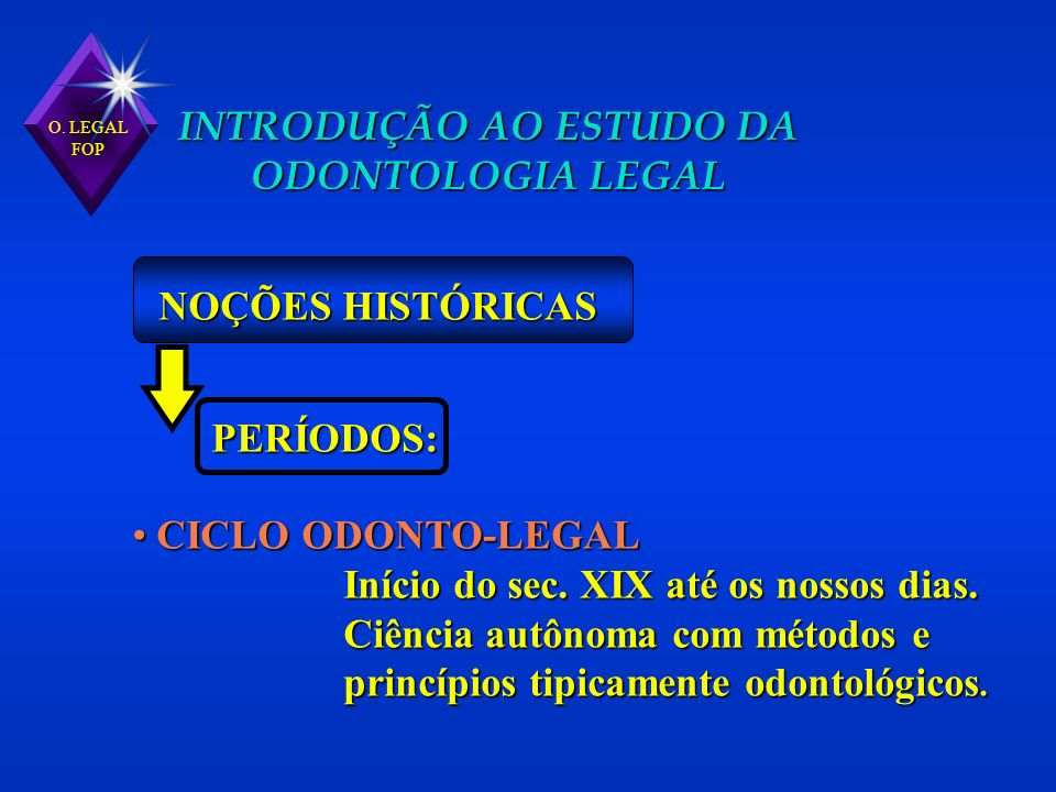 O. LEGAL FOP INTRODUÇÃO AO ESTUDO DA ODONTOLOGIA LEGAL NOÇÕES HISTÓRICAS PERÍODOS: CICLO ODONTO-LEGAL CICLO ODONTO-LEGAL Início do sec. XIX até os nos