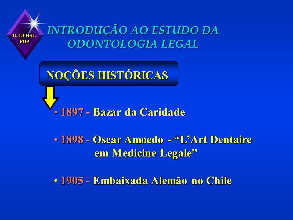 O. LEGAL FOP INTRODUÇÃO AO ESTUDO DA ODONTOLOGIA LEGAL NOÇÕES HISTÓRICAS 1897 - Bazar da Caridade 1897 - Bazar da Caridade 1898 - Oscar Amoedo - LArt