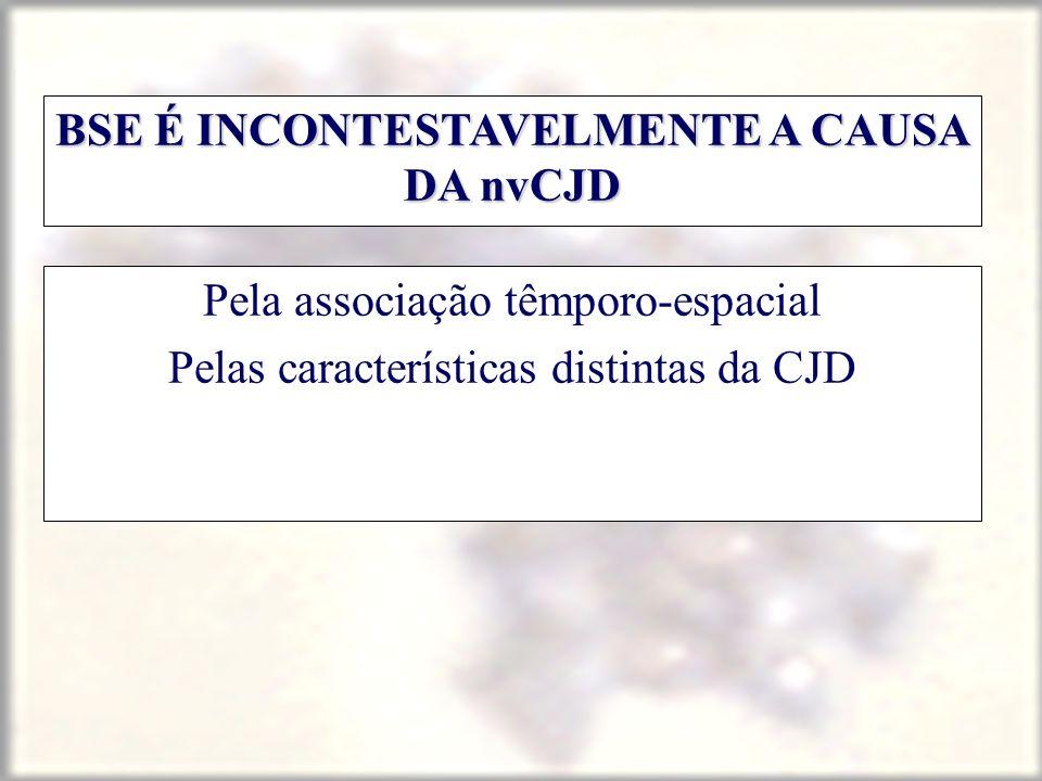 BSE É INCONTESTAVELMENTE A CAUSA DA nvCJD Pela associação têmporo-espacial Pelas características distintas da CJD