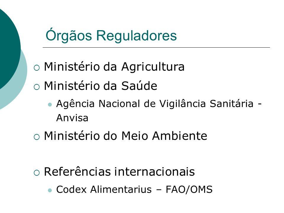 Órgãos Reguladores Ministério da Agricultura Ministério da Saúde Agência Nacional de Vigilância Sanitária - Anvisa Ministério do Meio Ambiente Referên