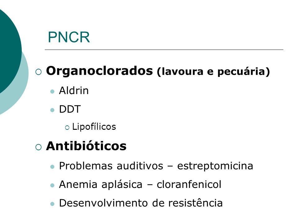 PNCR Organoclorados (lavoura e pecuária) Aldrin DDT Lipofílicos Antibióticos Problemas auditivos – estreptomicina Anemia aplásica – cloranfenicol Dese
