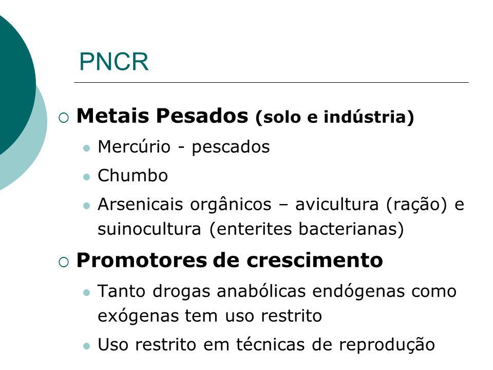 PNCR Metais Pesados (solo e indústria) Mercúrio - pescados Chumbo Arsenicais orgânicos – avicultura (ração) e suinocultura (enterites bacterianas) Pro